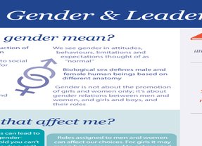 Infographic: Gender & Leadership