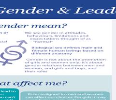 Infographic: Gender & Leadership